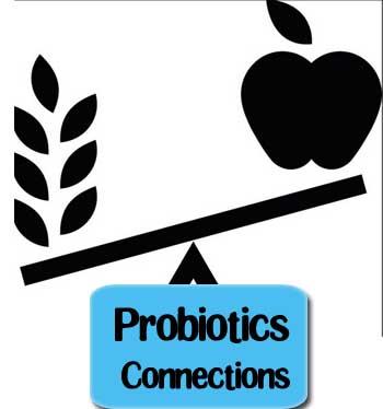 probiotics-connection